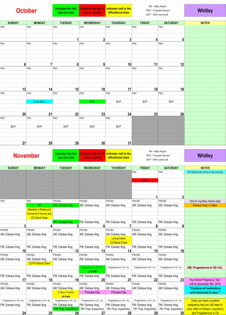 This is my IVF Timeline calendar for my second Frozen embryo transfer.